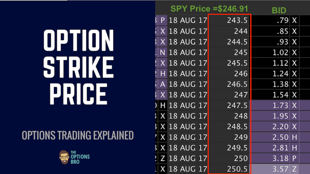 Option Strike Price featured image.