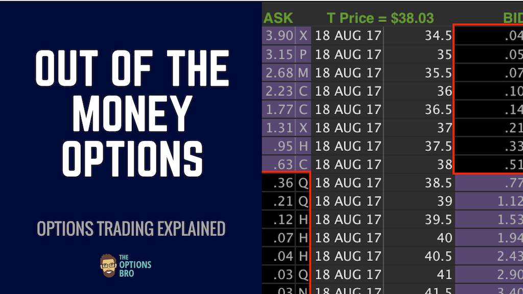 Out of the money options explained