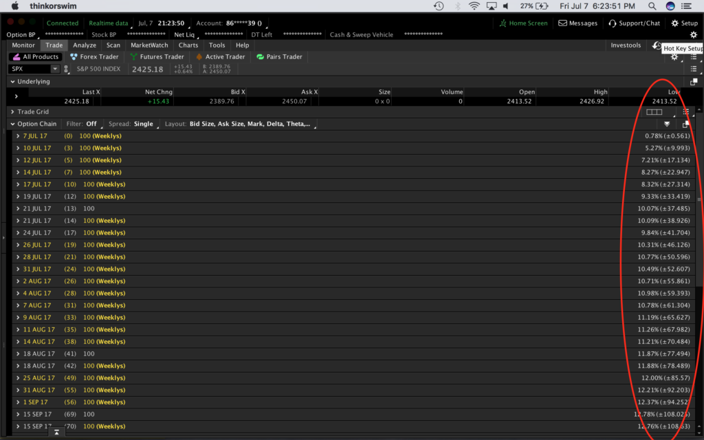 Photo of thinkorswim trading platform showing expected move.