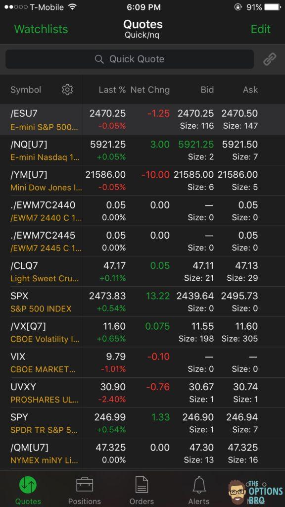 Options trading td