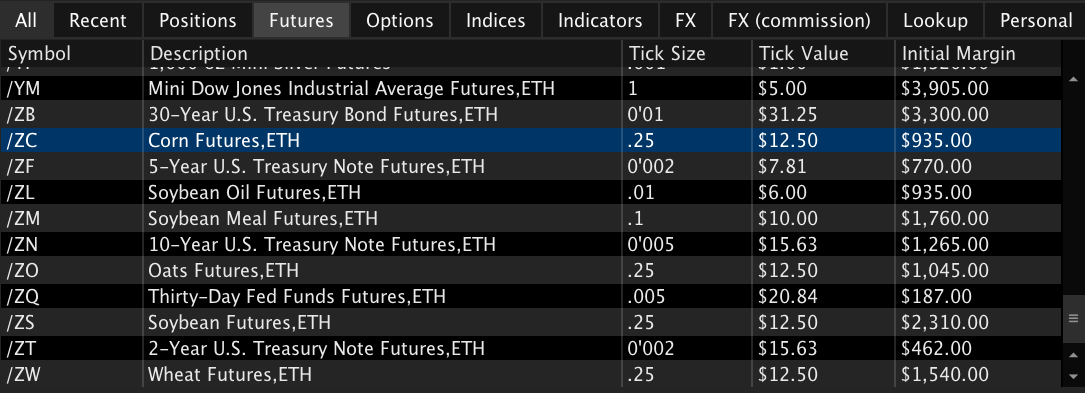 thinkorswim trading platform review futures list