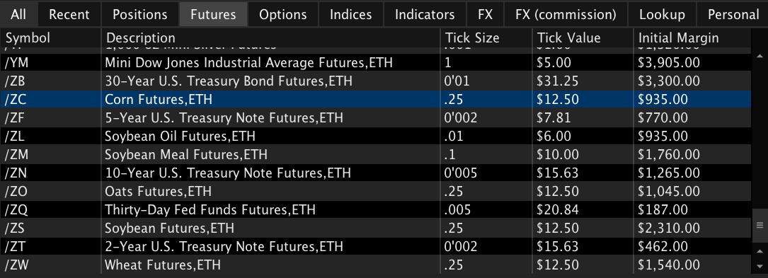 thinkorswim trading platform review futures list