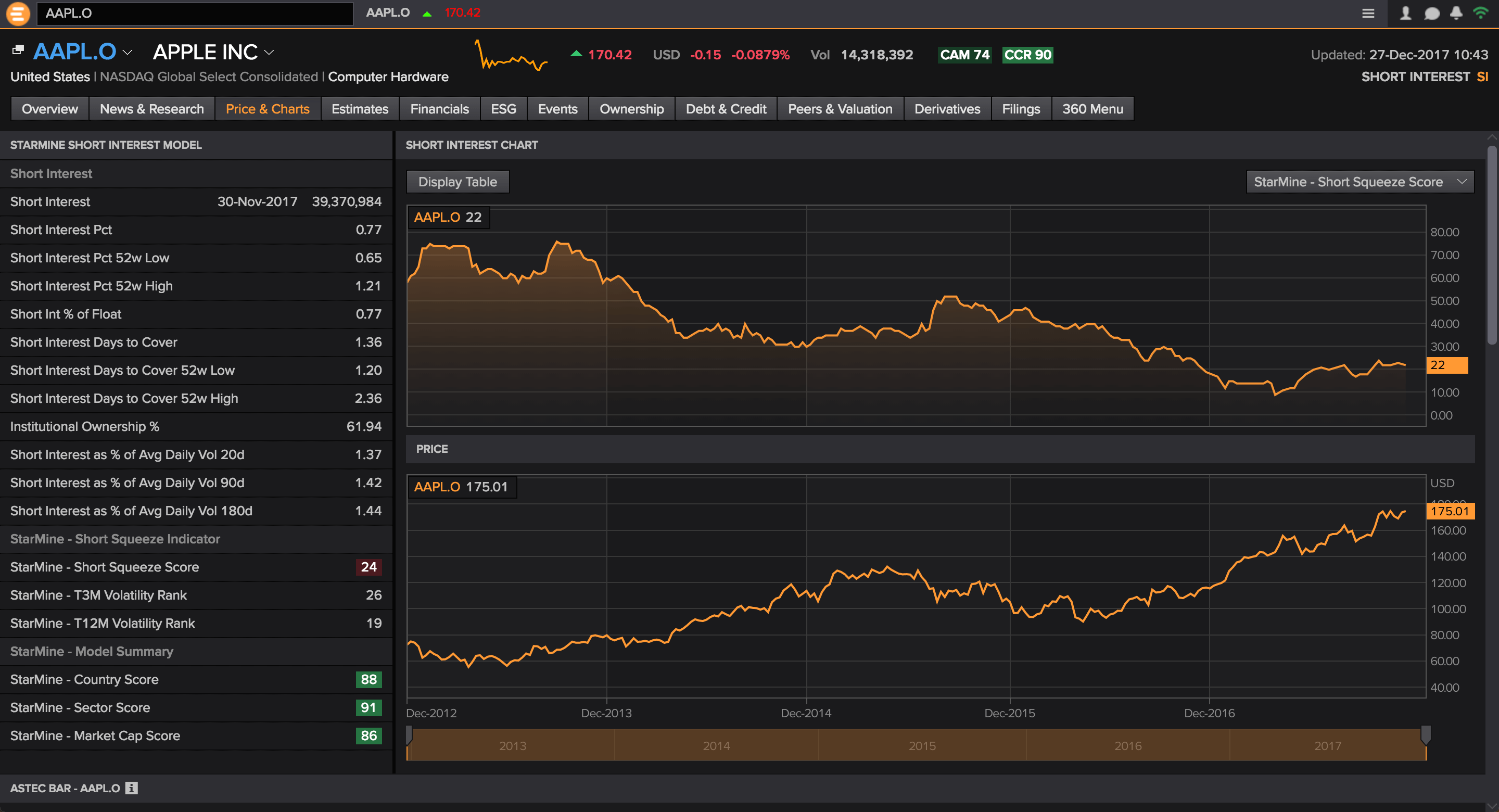 Thomson Reuters Eikon Review | The Options Bro