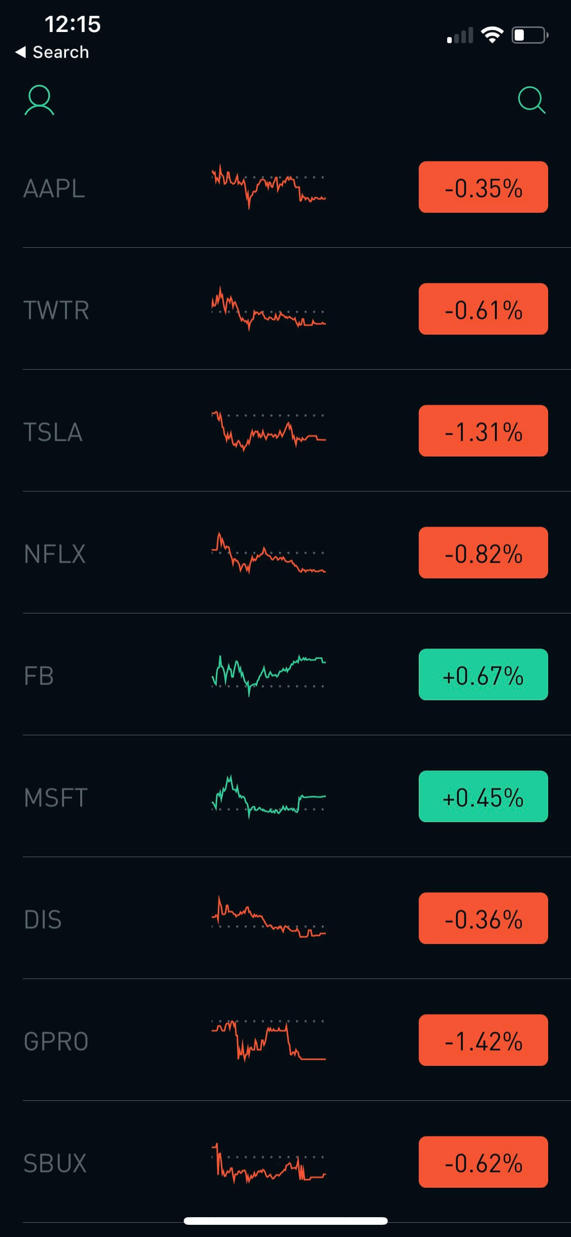 Robinhood Short Sell