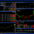 interactive brokers platform