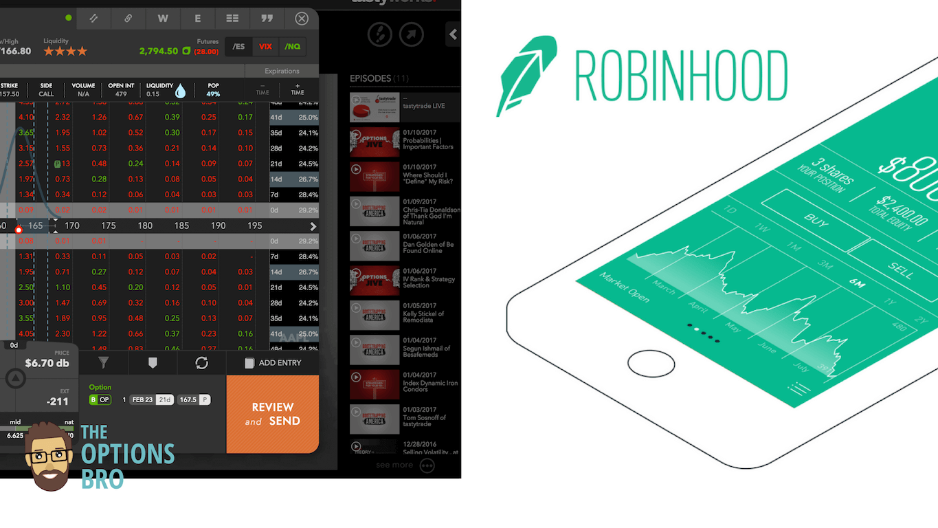 M1 Vs Robinhood Fundamentals Explained