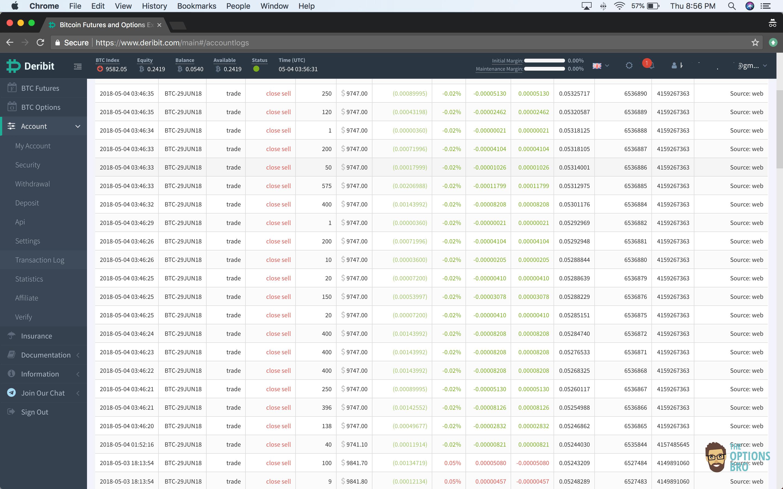 Deribit Bitcoin Futures Sells