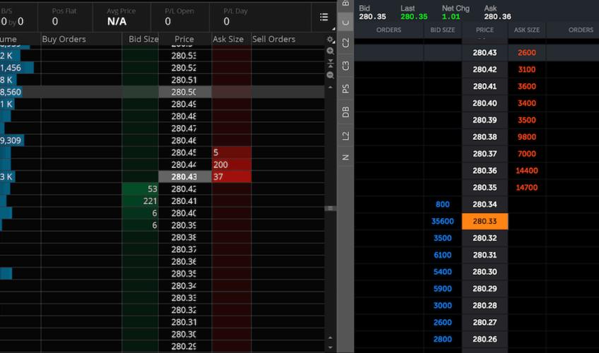 Level 2 forex trading platform