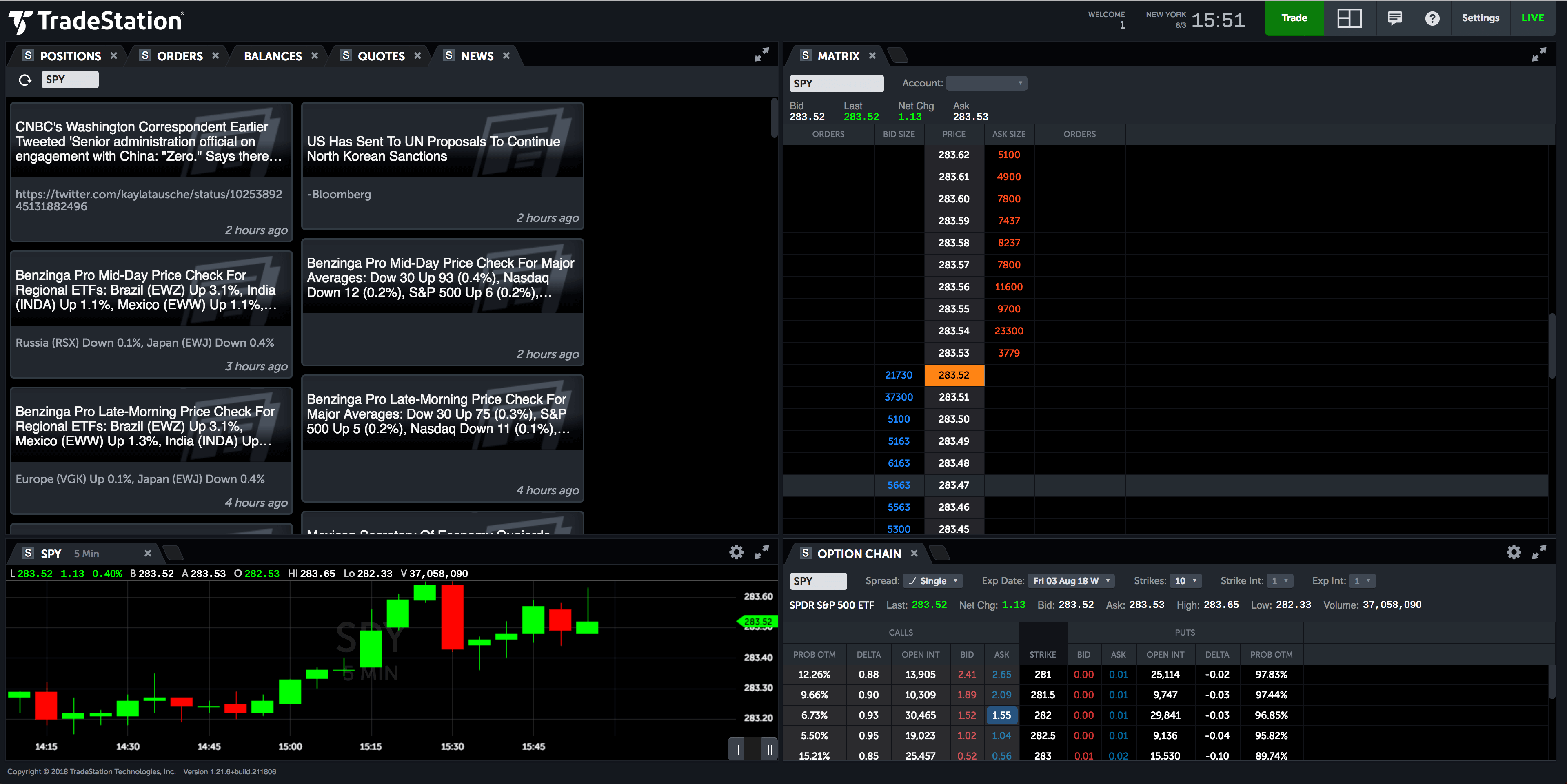 Best options trading software free