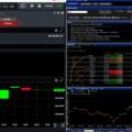 TradeStation vs Interactive Brokers