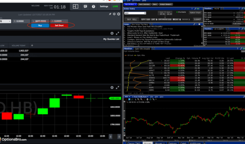 TradeStation vs Interactive Brokers